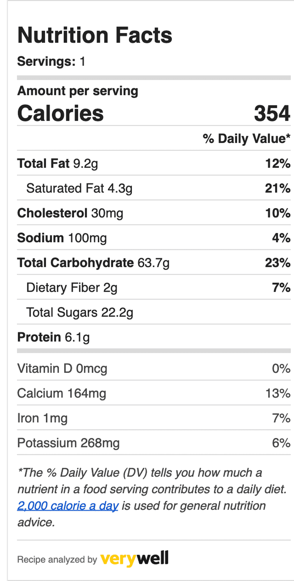 Nutrition Facts for Product Cold School Lunch Ideas